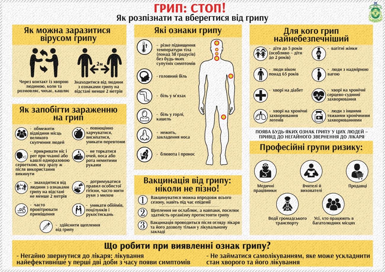 Хмільничани хворіють на грип та ГРЗ. Переважна більшість хворих – діти